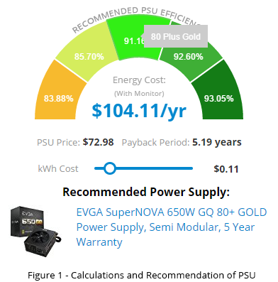 Power Supply Calculator - PSU Calculator | OuterVision